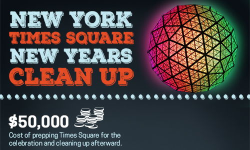Infographic about New Year's Times Square cleanup effort